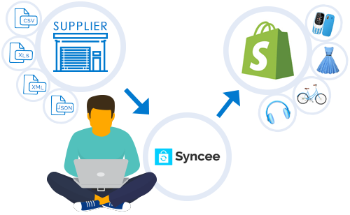 Product Import and Dropship Sourcing - Syncee