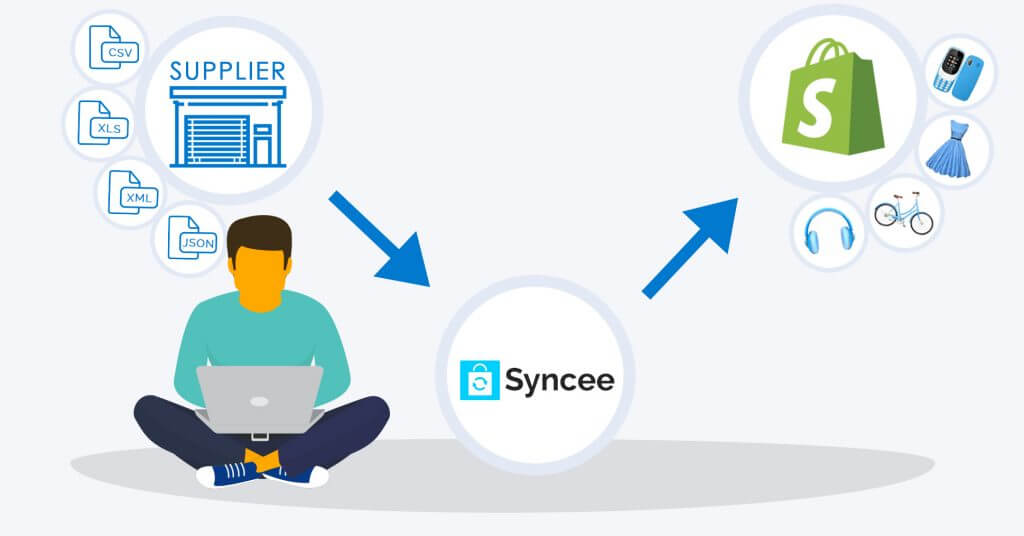 syncee shopify
