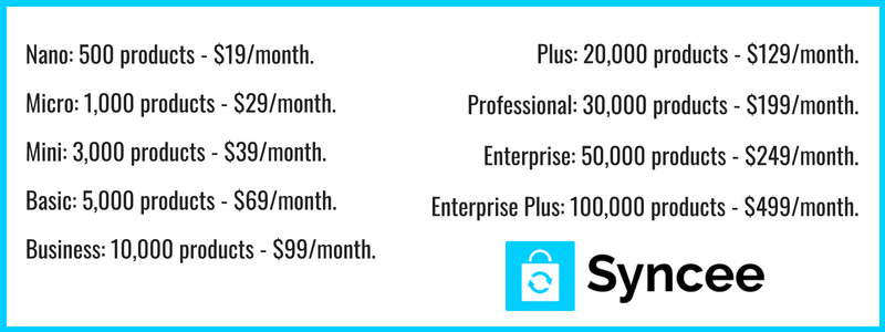 pricing plans of syncee