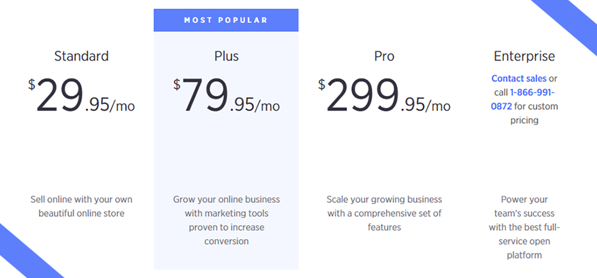BigCommerce pricing 2021 beginning